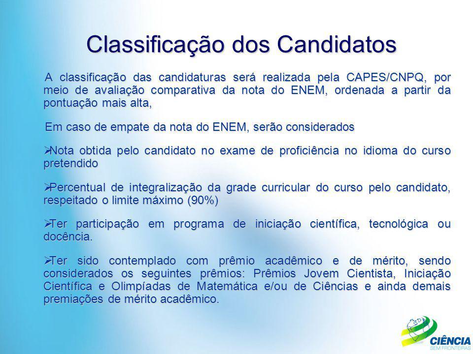 Classificação dos Candidatos