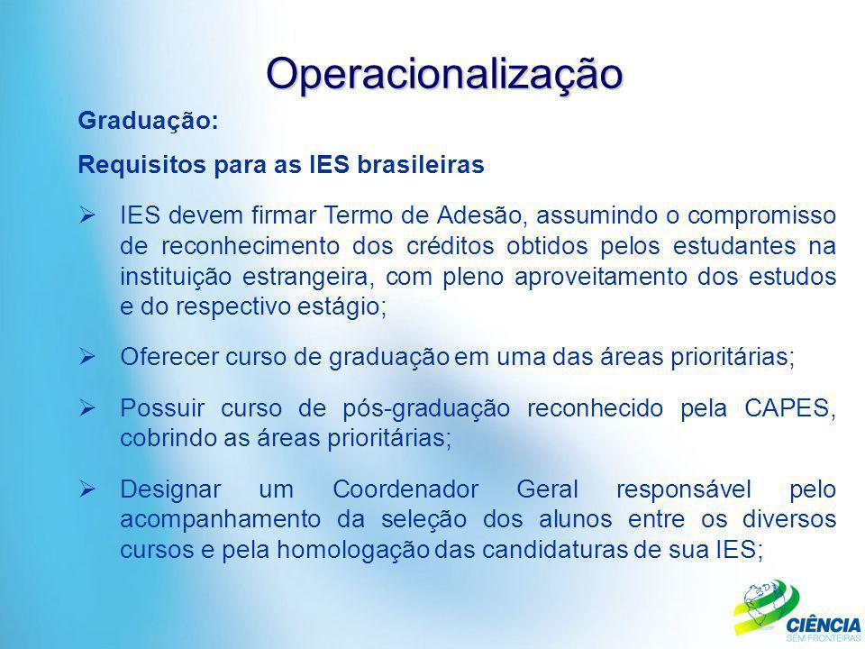 Operacionalização Graduação: Requisitos para as IES brasileiras