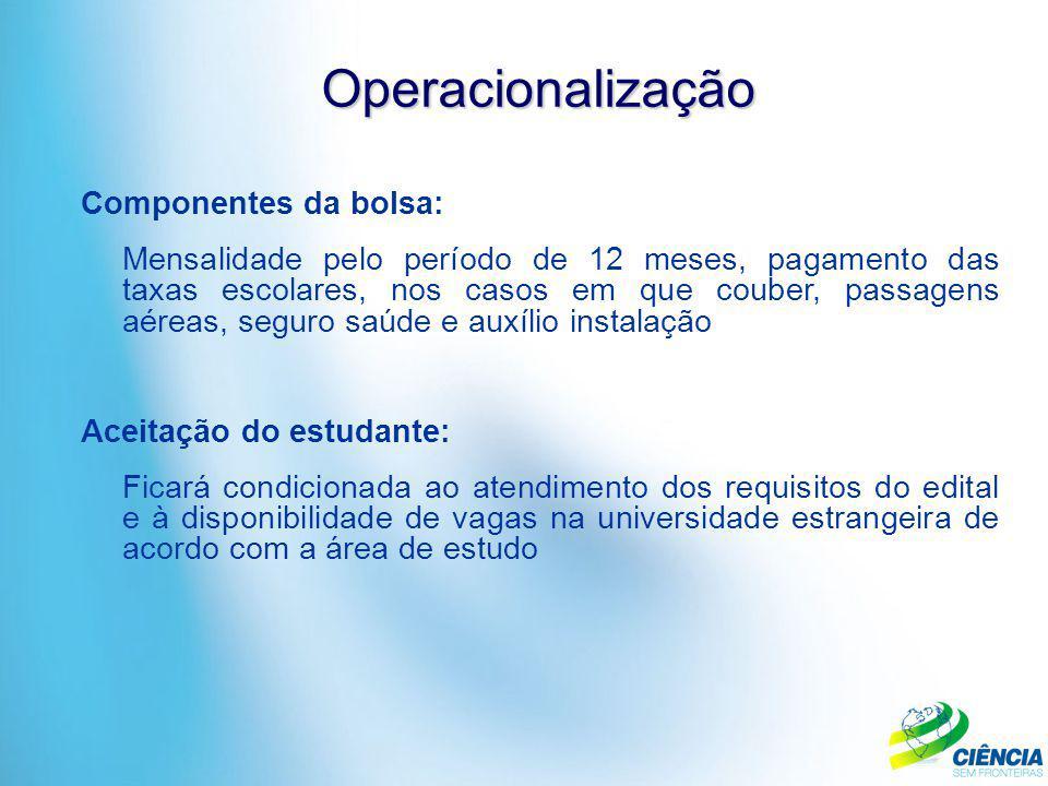 Operacionalização Componentes da bolsa: