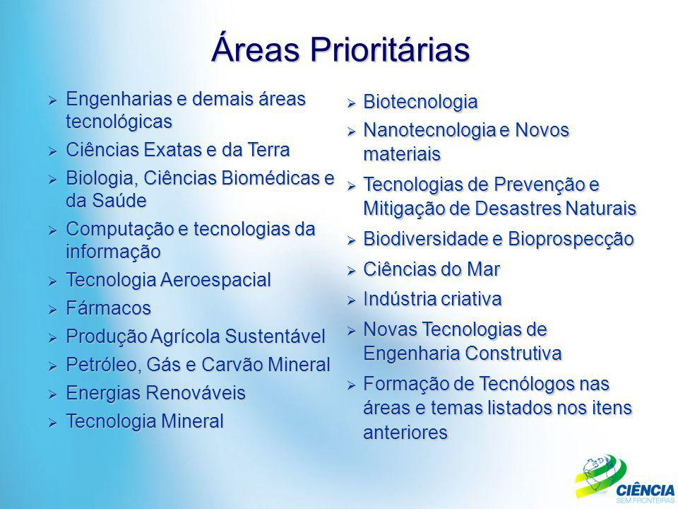 Áreas Prioritárias Engenharias e demais áreas tecnológicas