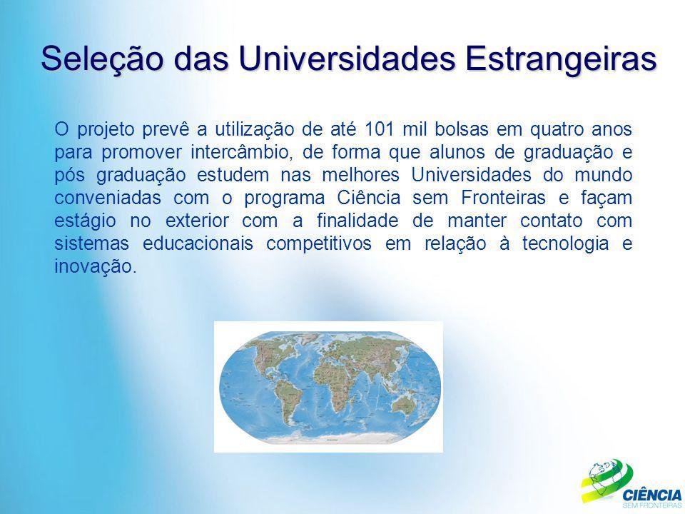 Seleção das Universidades Estrangeiras