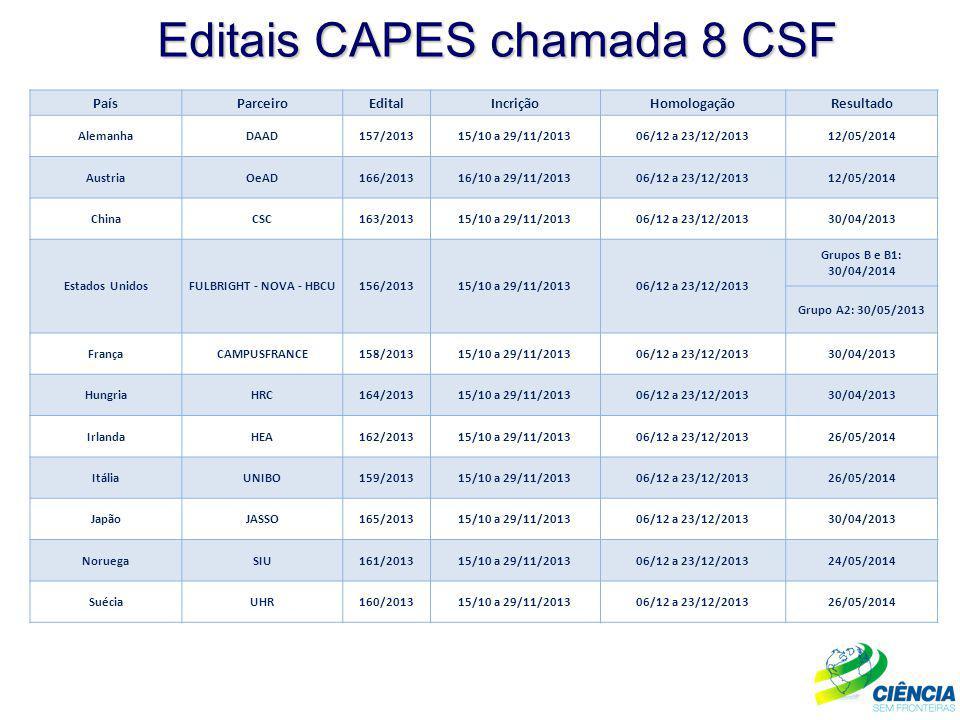 Editais CAPES chamada 8 CSF