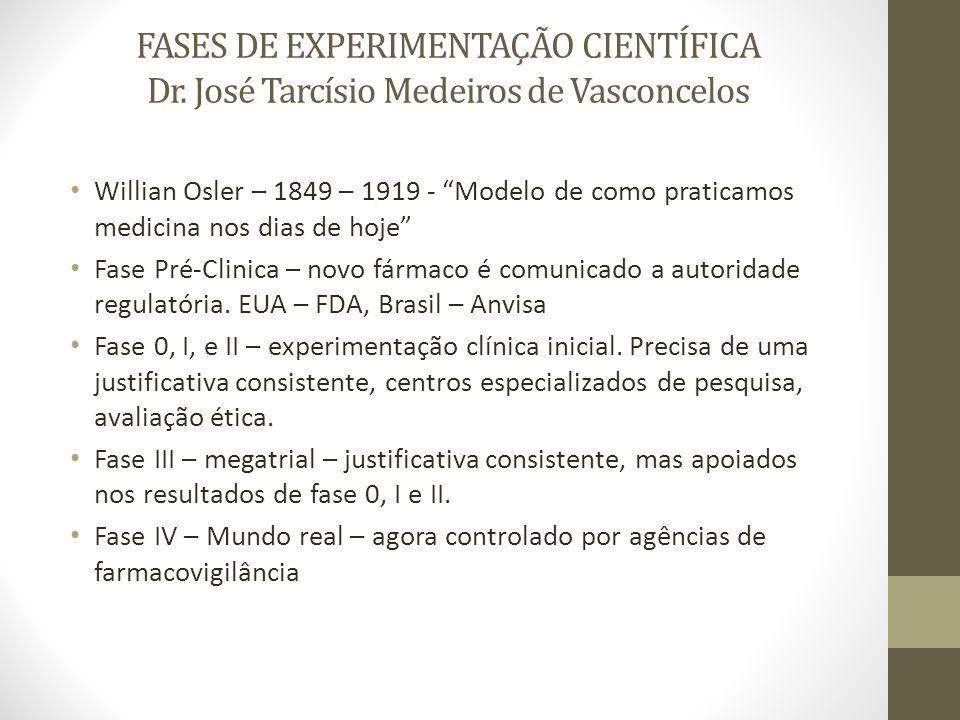 FASES DE EXPERIMENTAÇÃO CIENTÍFICA Dr