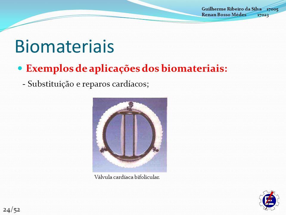 Biomateriais Exemplos de aplicações dos biomateriais:
