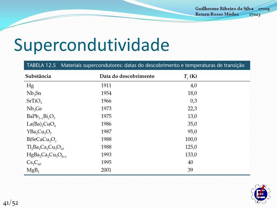Supercondutividade 41/52 Guilherme Ribeiro da Silva 17005