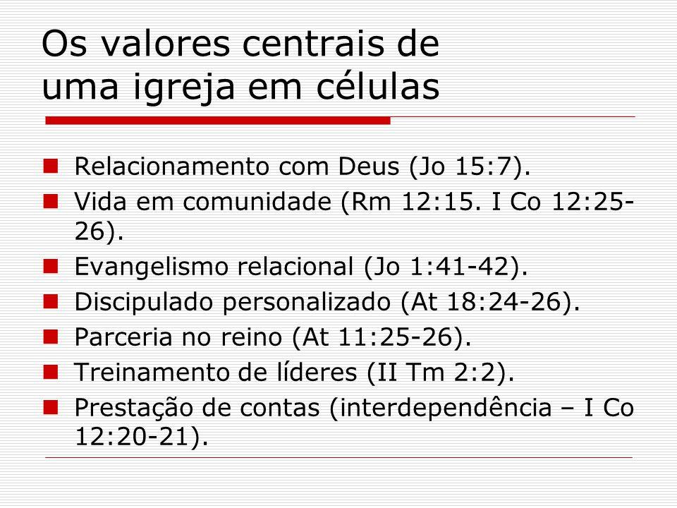 Os valores centrais de uma igreja em células
