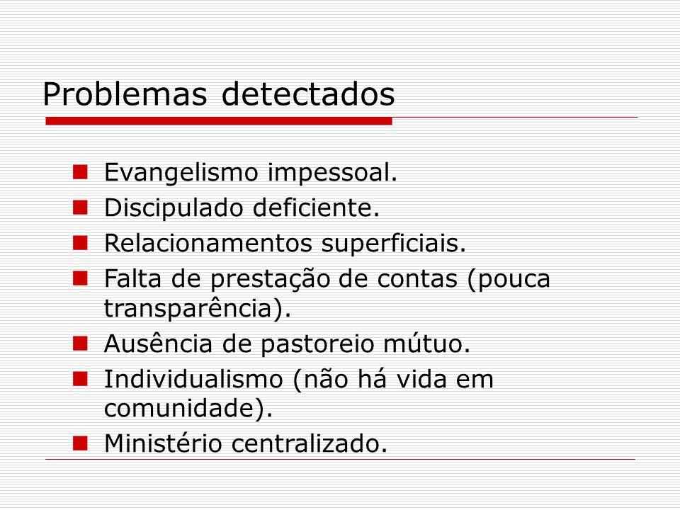 Problemas detectados Evangelismo impessoal. Discipulado deficiente.