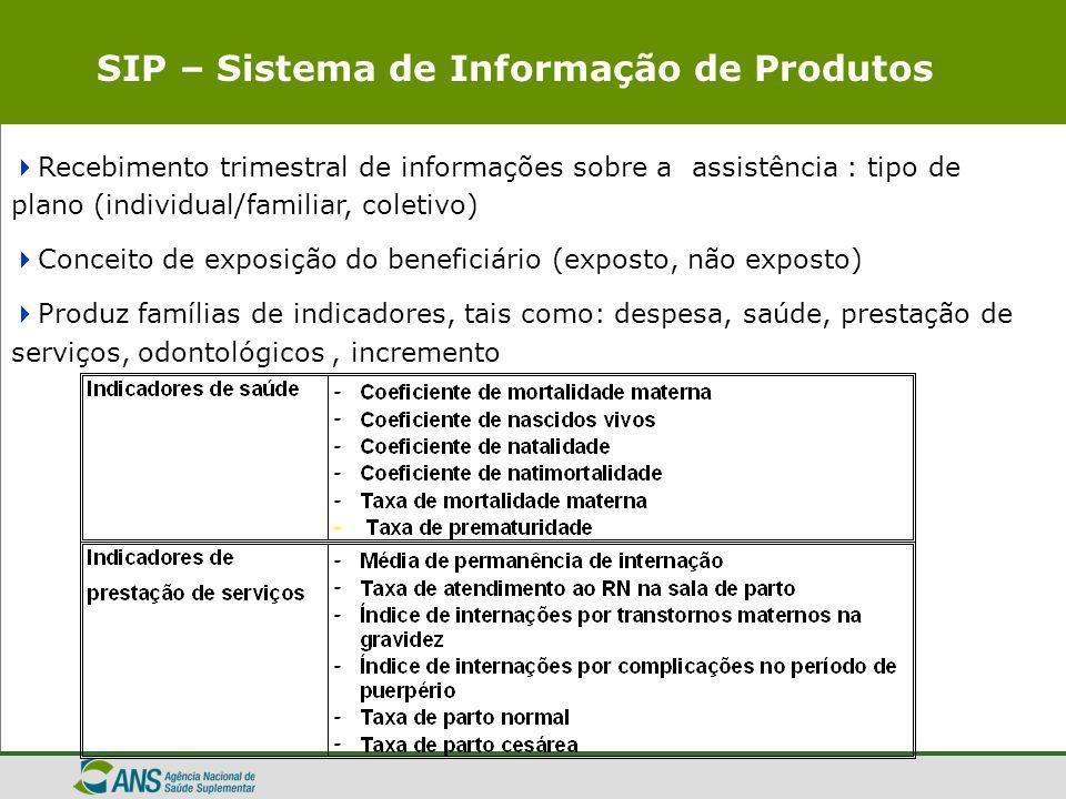 SIP – Sistema de Informação de Produtos
