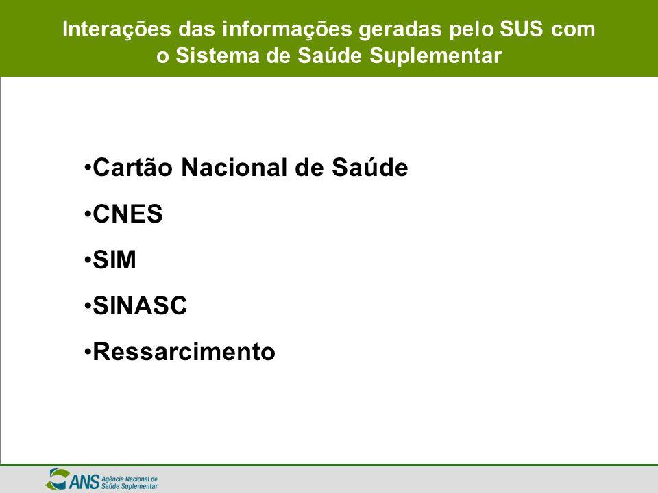 Cartão Nacional de Saúde CNES SIM SINASC Ressarcimento