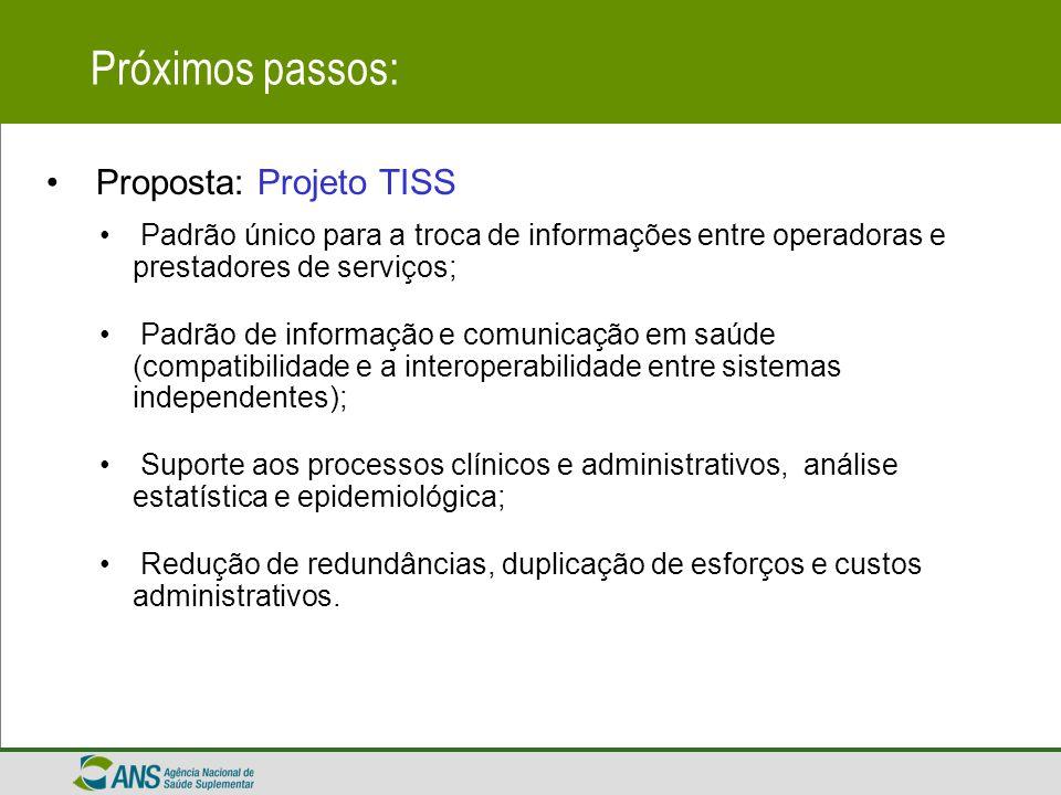 Próximos passos: Proposta: Projeto TISS