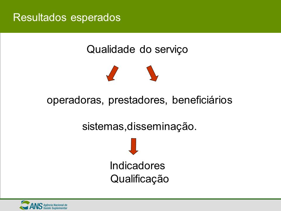 operadoras, prestadores, beneficiários sistemas,disseminação.