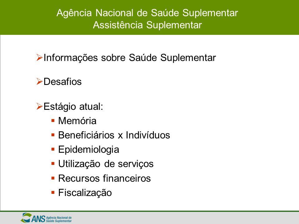 Agência Nacional de Saúde Suplementar Assistência Suplementar