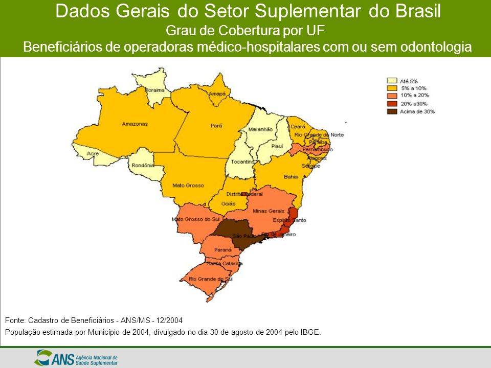 Dados Gerais do Setor Suplementar do Brasil Grau de Cobertura por UF Beneficiários de operadoras médico-hospitalares com ou sem odontologia
