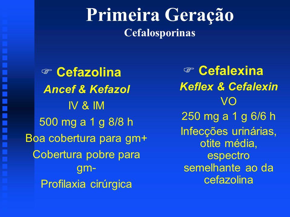 Primeira Geração Cefalosporinas