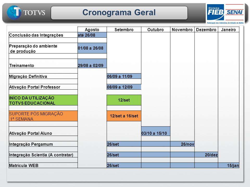 Cronograma Geral Agosto Setembro Outubro Novembro Dezembro Janeiro