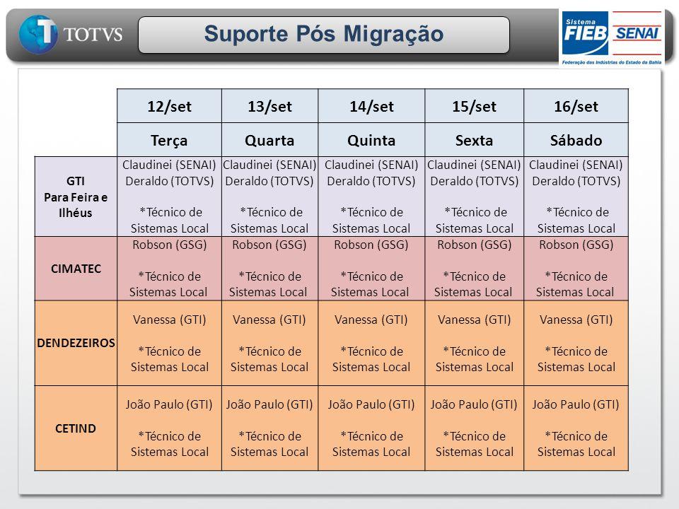 Suporte Pós Migração 12/set 13/set 14/set 15/set 16/set Terça Quarta