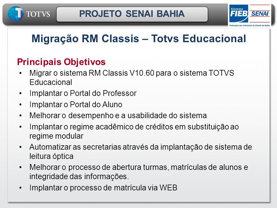 Migração RM Classis – Totvs Educacional