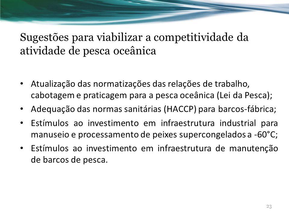 Sugestões para viabilizar a competitividade da atividade de pesca oceânica