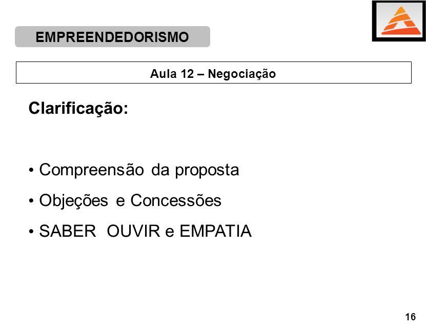 Clarificação: Compreensão da proposta Objeções e Concessões SABER OUVIR e EMPATIA