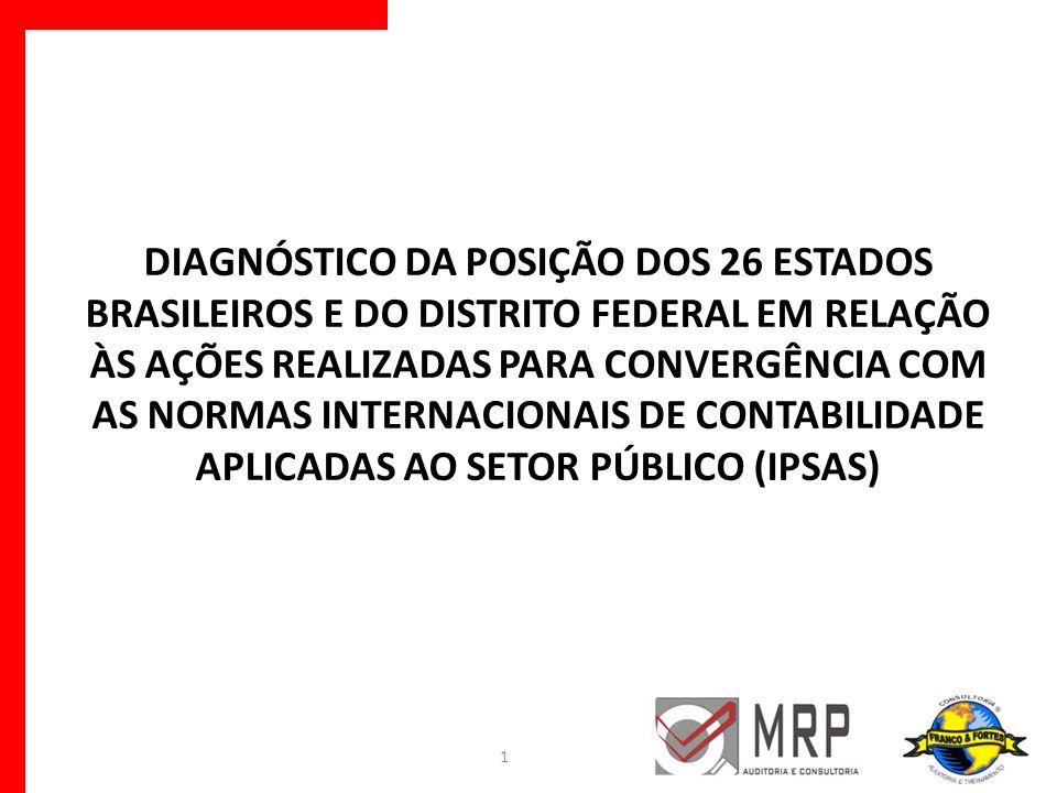 DIAGNÓSTICO DA POSIÇÃO DOS 26 ESTADOS BRASILEIROS E DO DISTRITO FEDERAL EM RELAÇÃO ÀS AÇÕES REALIZADAS PARA CONVERGÊNCIA COM AS NORMAS INTERNACIONAIS DE CONTABILIDADE APLICADAS AO SETOR PÚBLICO (IPSAS)