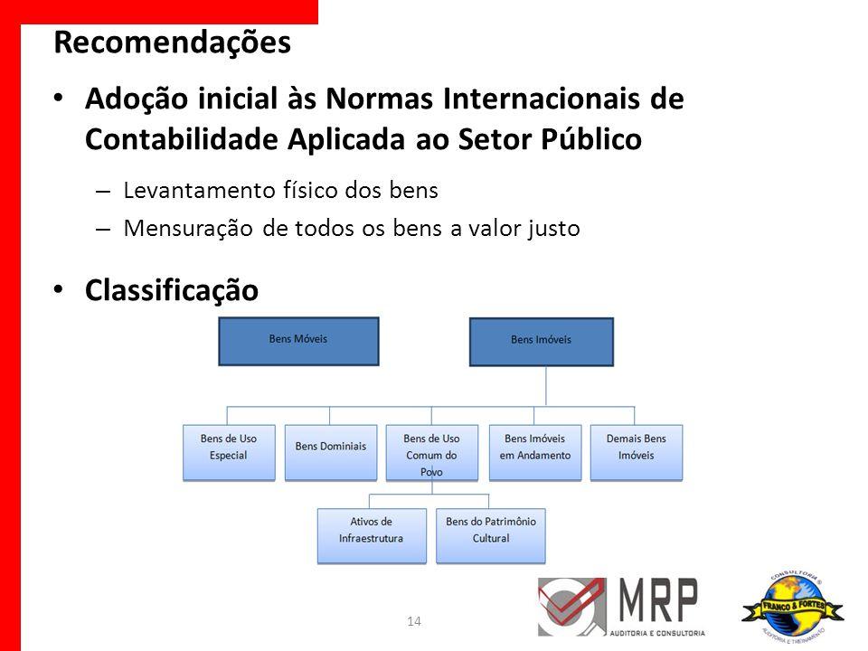 Recomendações Adoção inicial às Normas Internacionais de Contabilidade Aplicada ao Setor Público. Levantamento físico dos bens.