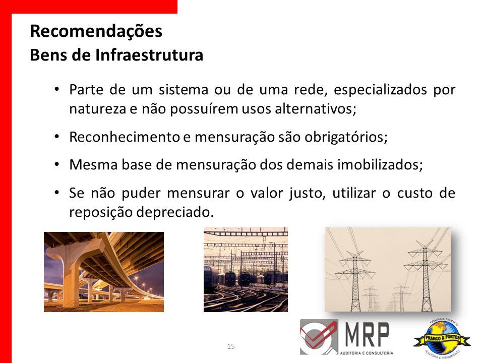 Recomendações Bens de Infraestrutura