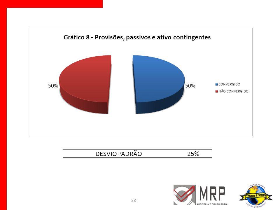 DESVIO PADRÃO 25%