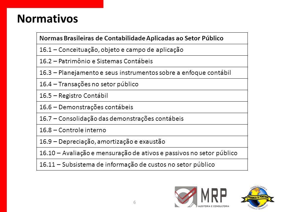 Normativos Normas Brasileiras de Contabilidade Aplicadas ao Setor Público. 16.1 – Conceituação, objeto e campo de aplicação.