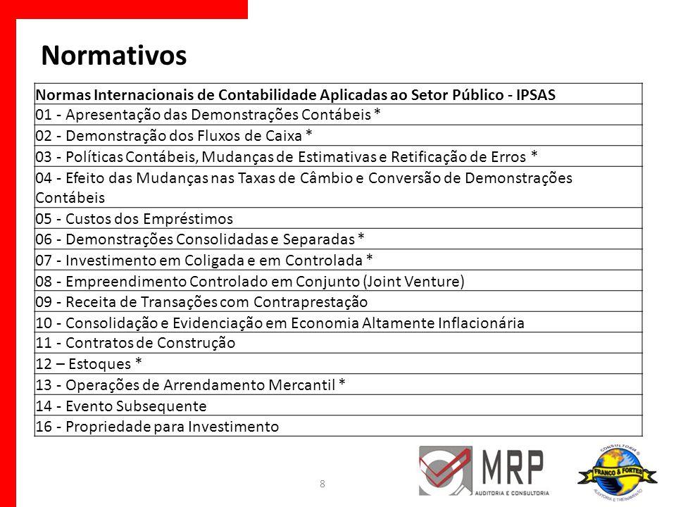 Normativos Normas Internacionais de Contabilidade Aplicadas ao Setor Público - IPSAS. 01 - Apresentação das Demonstrações Contábeis *