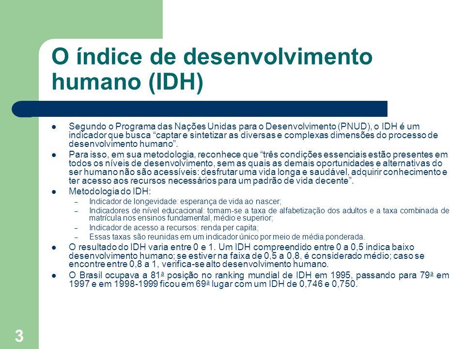 O índice de desenvolvimento humano (IDH)