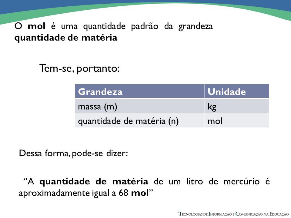 O mol é uma quantidade padrão da grandeza quantidade de matéria