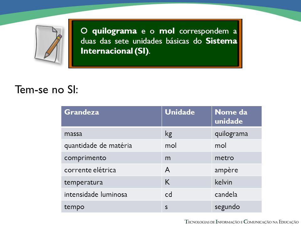 O quilograma e o mol correspondem a duas das sete unidades básicas do Sistema Internacional (SI).