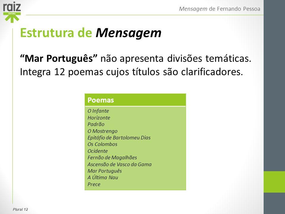 Estrutura de Mensagem Mar Português não apresenta divisões temáticas. Integra 12 poemas cujos títulos são clarificadores.