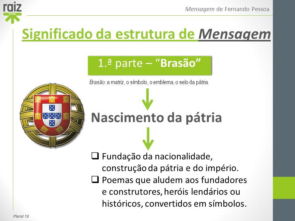 Brasão: a matriz, o símbolo, o emblema, o selo da pátria.