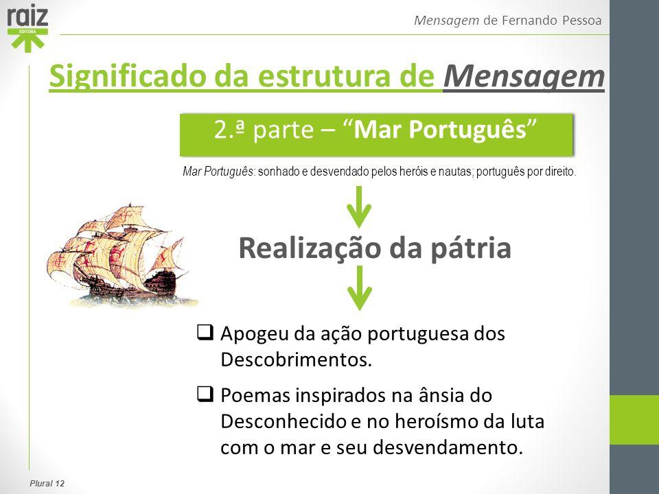 2.ª parte – Mar Português