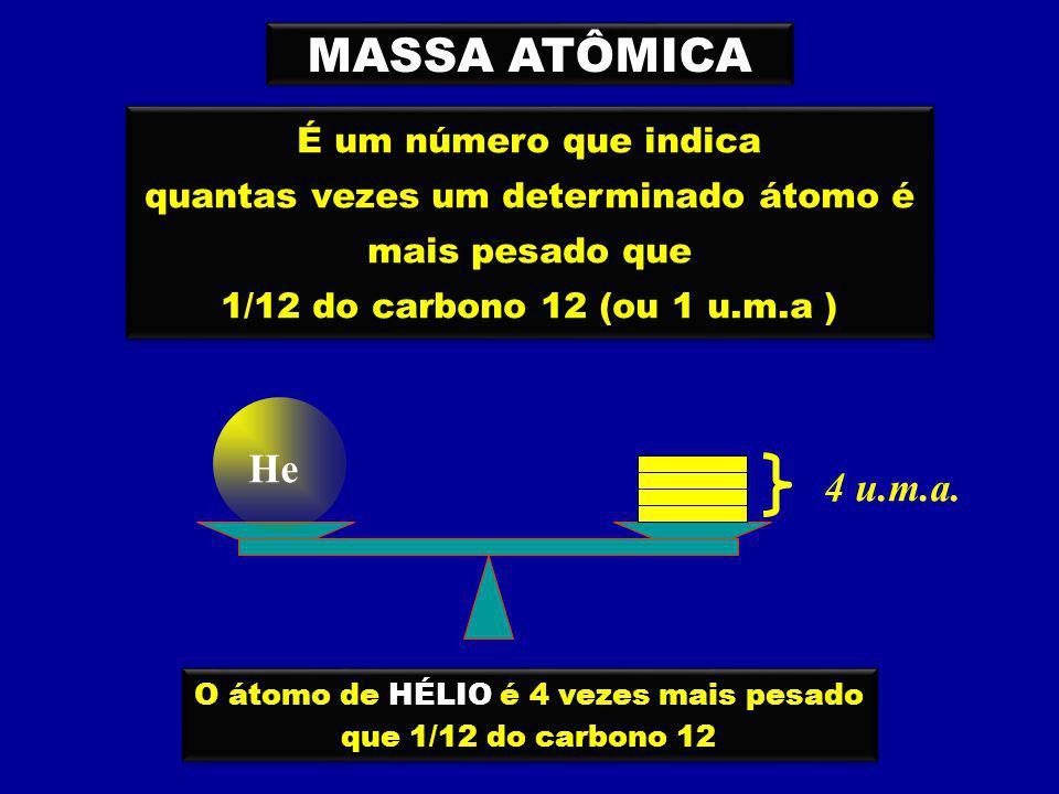 MASSA ATÔMICA He 4 u.m.a. É um número que indica