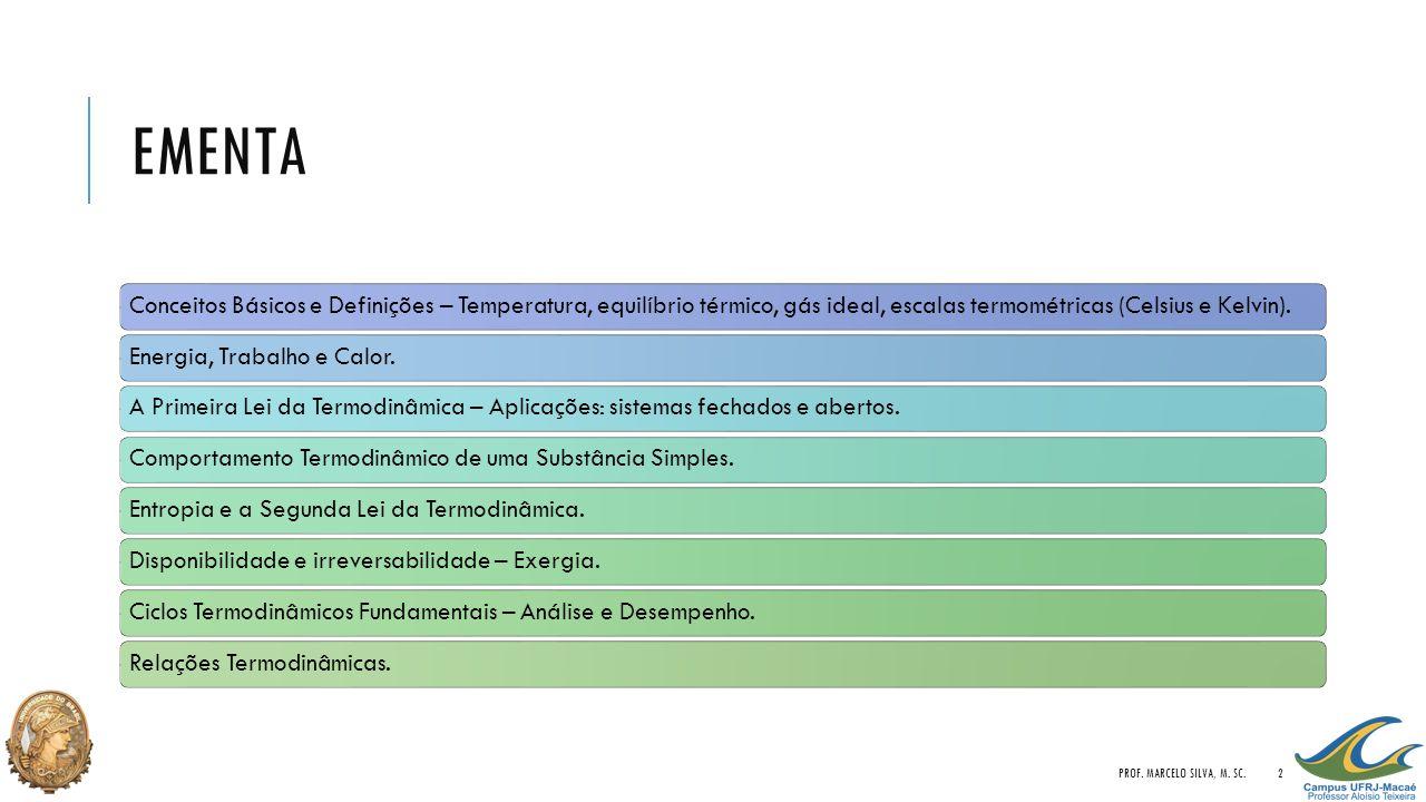 eMENTA Prof. Marcelo Silva, M. Sc.