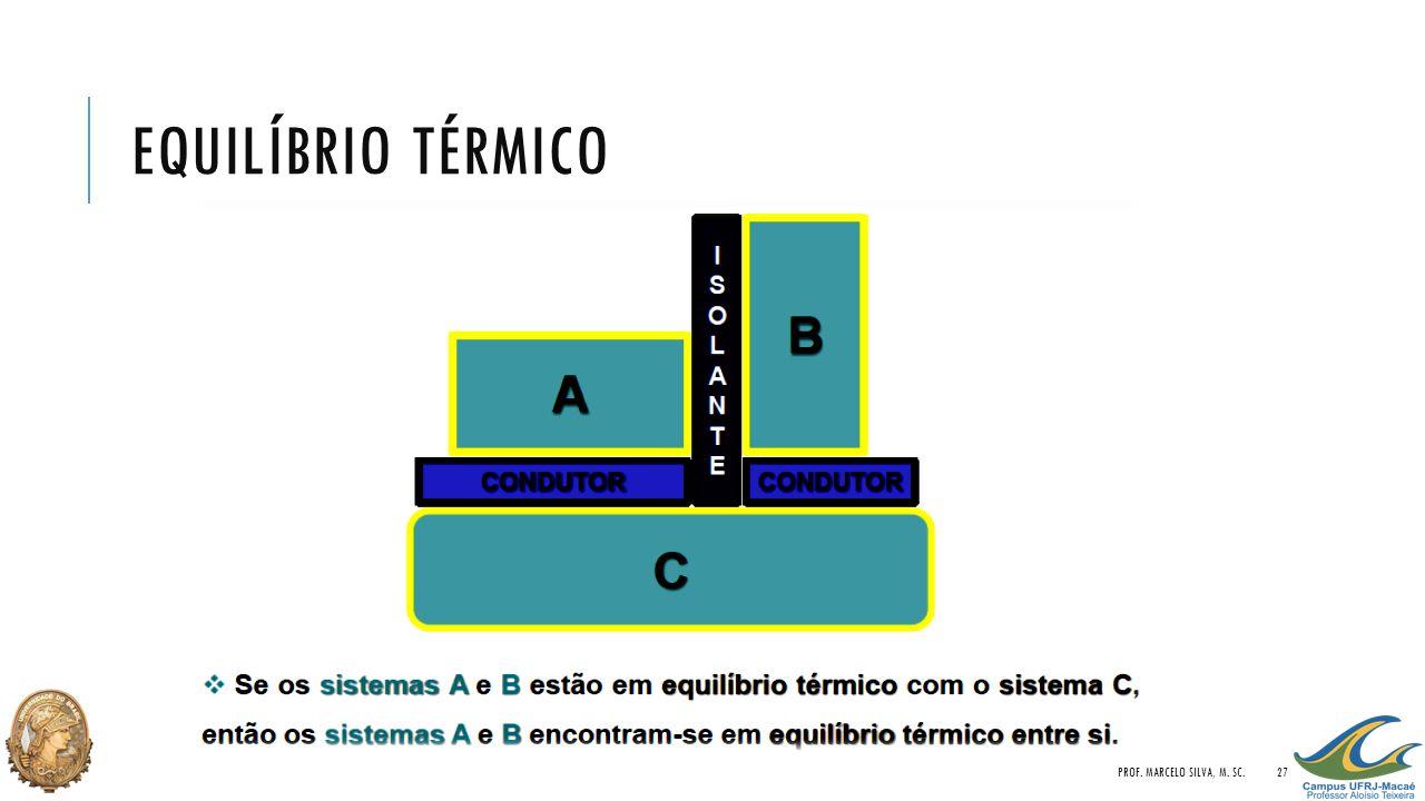 Equilíbrio térmico Prof. Marcelo Silva, M. Sc.