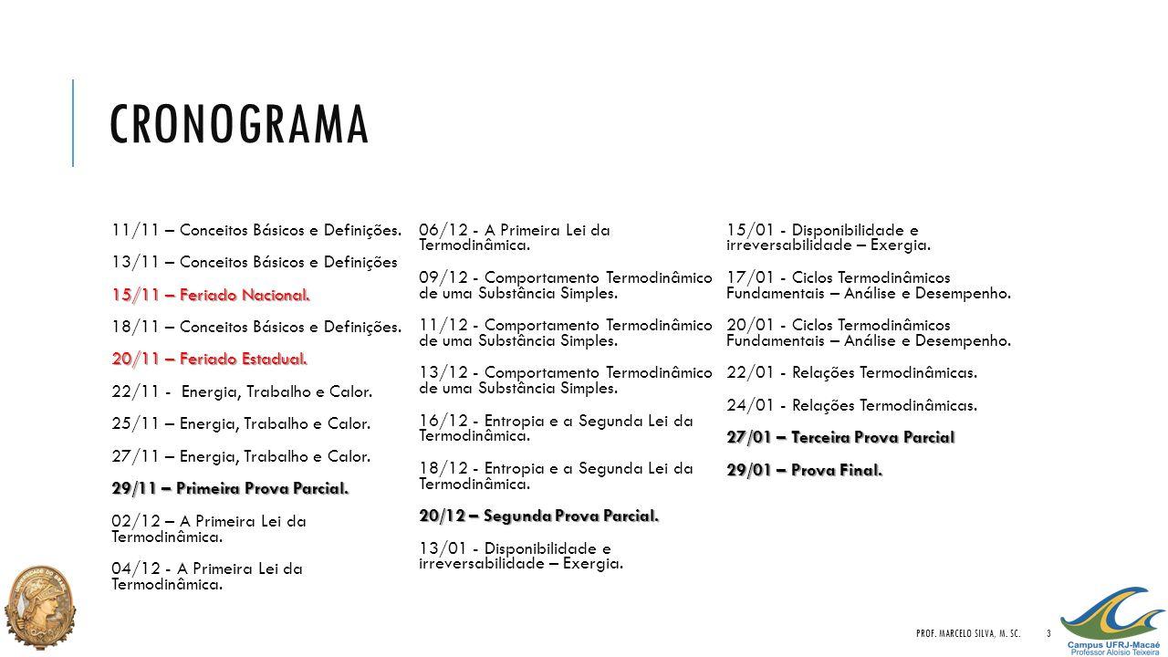 CRONOGRAMA 11/11 – Conceitos Básicos e Definições.