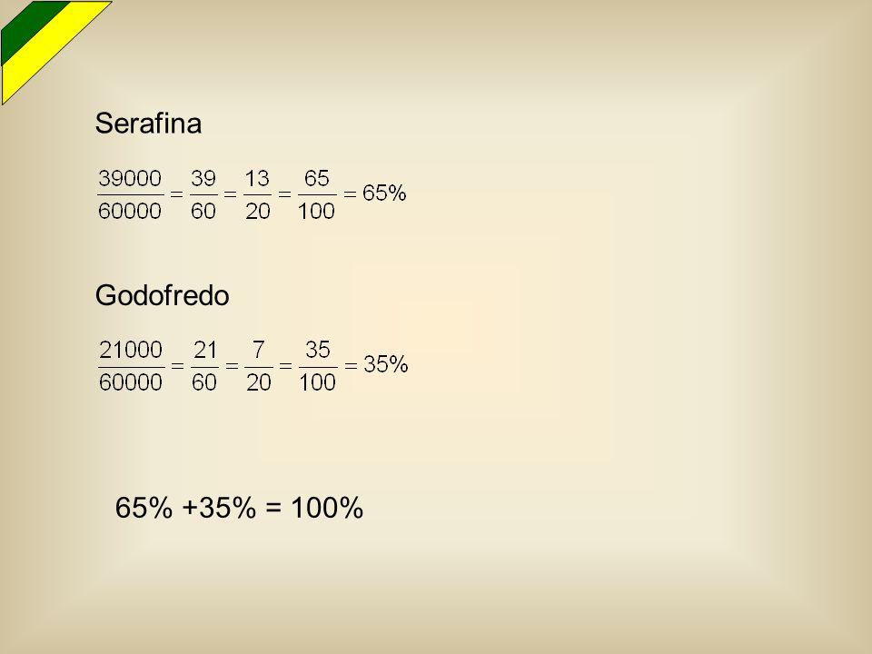 Serafina Godofredo 65% +35% = 100%