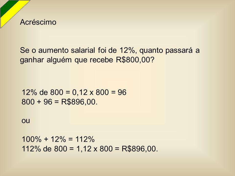 Acréscimo Se o aumento salarial foi de 12%, quanto passará a ganhar alguém que recebe R$800,00 12% de 800 = 0,12 x 800 = 96.
