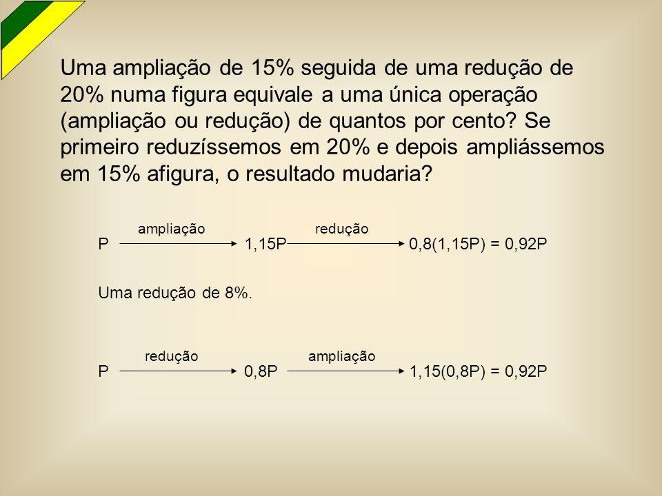 Uma ampliação de 15% seguida de uma redução de 20% numa figura equivale a uma única operação (ampliação ou redução) de quantos por cento Se primeiro reduzíssemos em 20% e depois ampliássemos em 15% afigura, o resultado mudaria