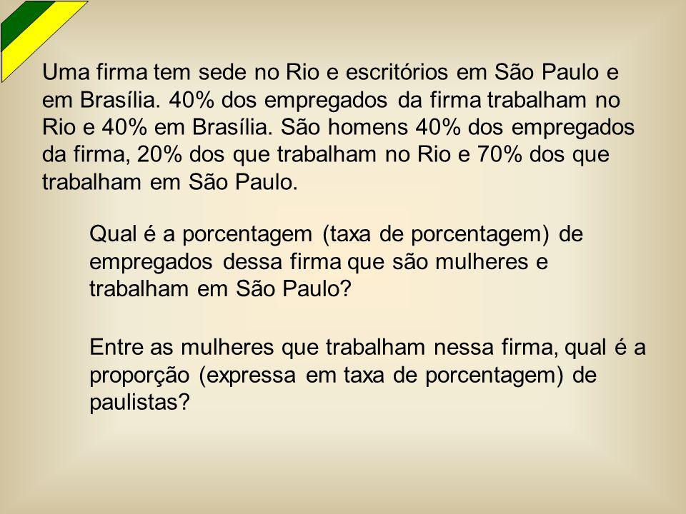 Uma firma tem sede no Rio e escritórios em São Paulo e em Brasília