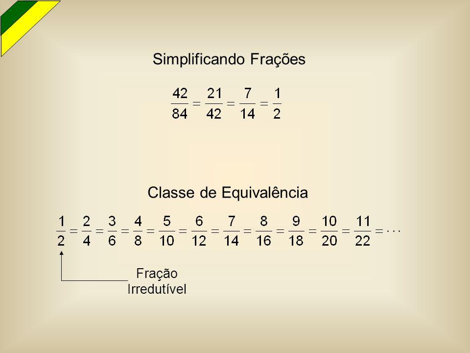 Simplificando Frações