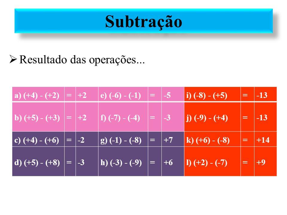 Subtração Resultado das operações... a) (+4) - (+2) = +2