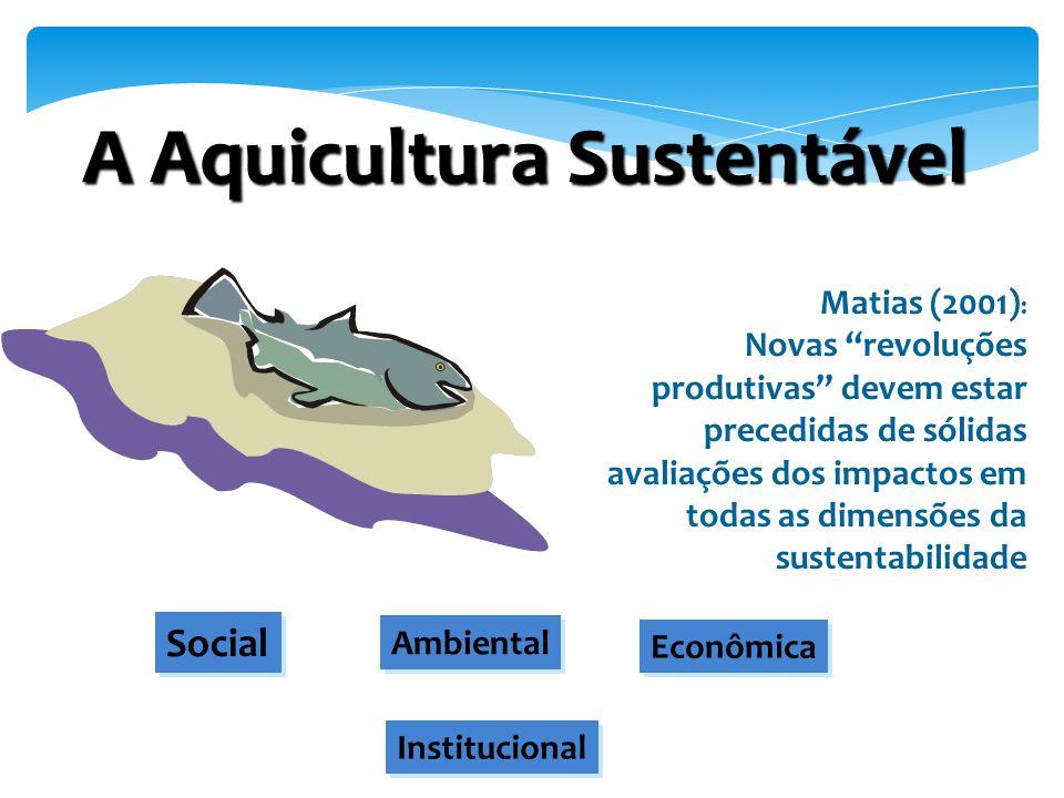 A Aquicultura Sustentável