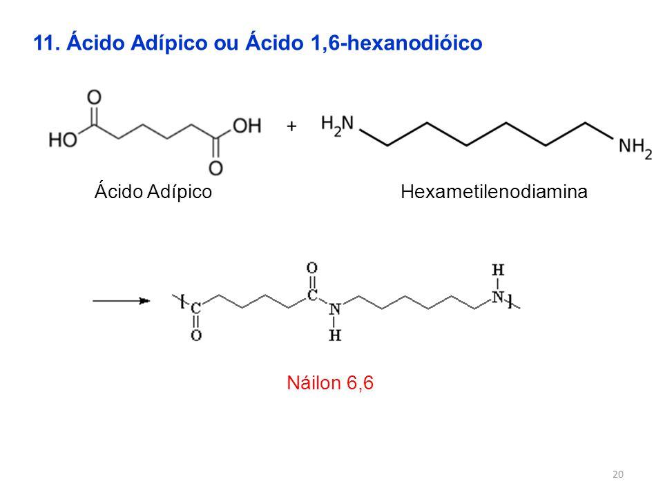 11. Ácido Adípico ou Ácido 1,6-hexanodióico