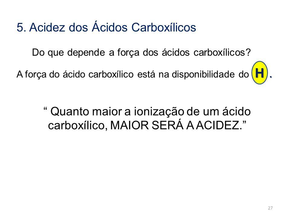 Do que depende a força dos ácidos carboxílicos
