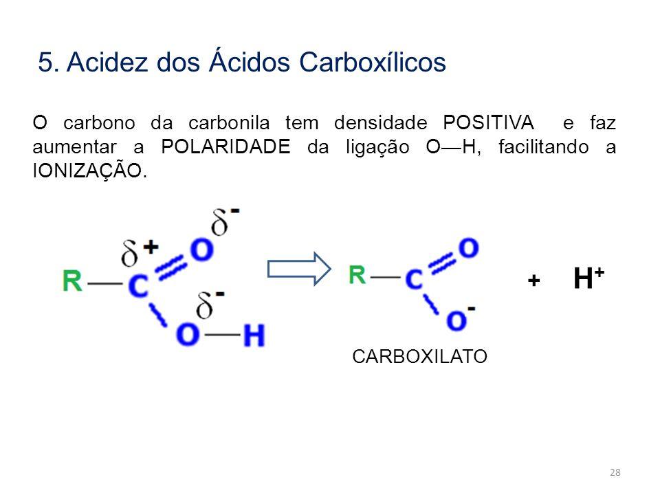 5. Acidez dos Ácidos Carboxílicos