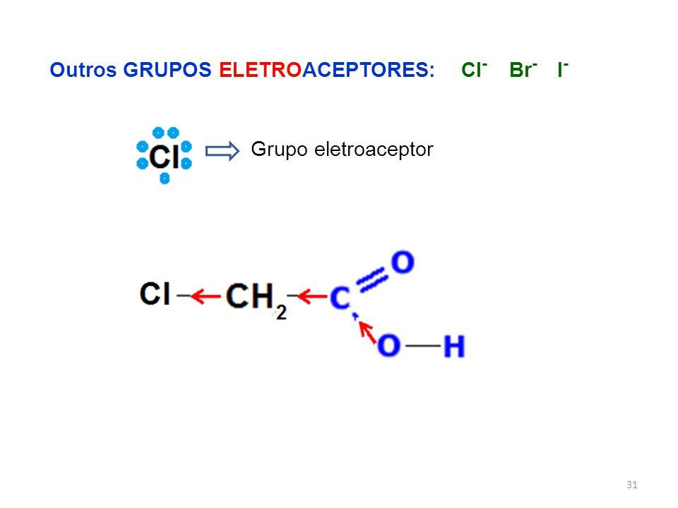 Outros GRUPOS ELETROACEPTORES: Cl- Br- l-